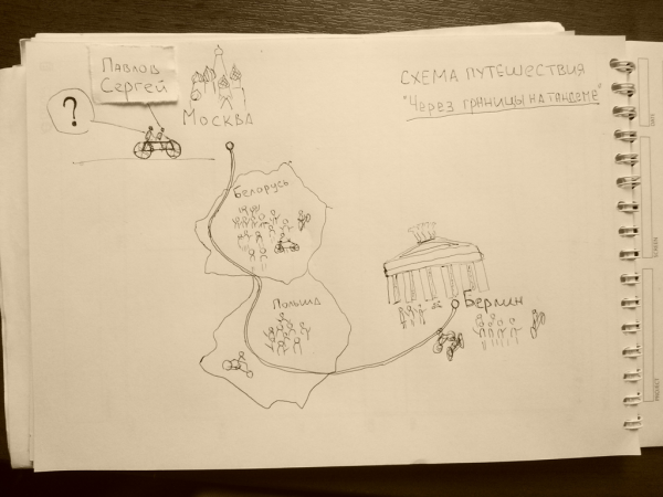 Схема путешествия на тандемном велосипеде Москва - Берлин